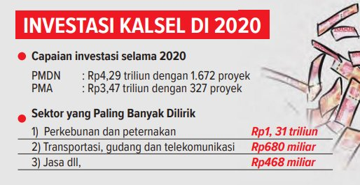 Investasi Rp2 Triliun Tertunda